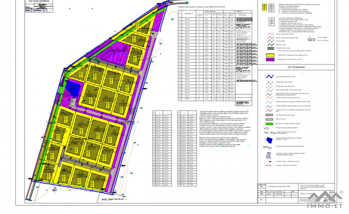 Grundstück für den Hausbau